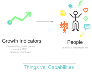 things vs capabilities